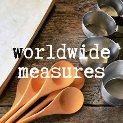 worldwide measures