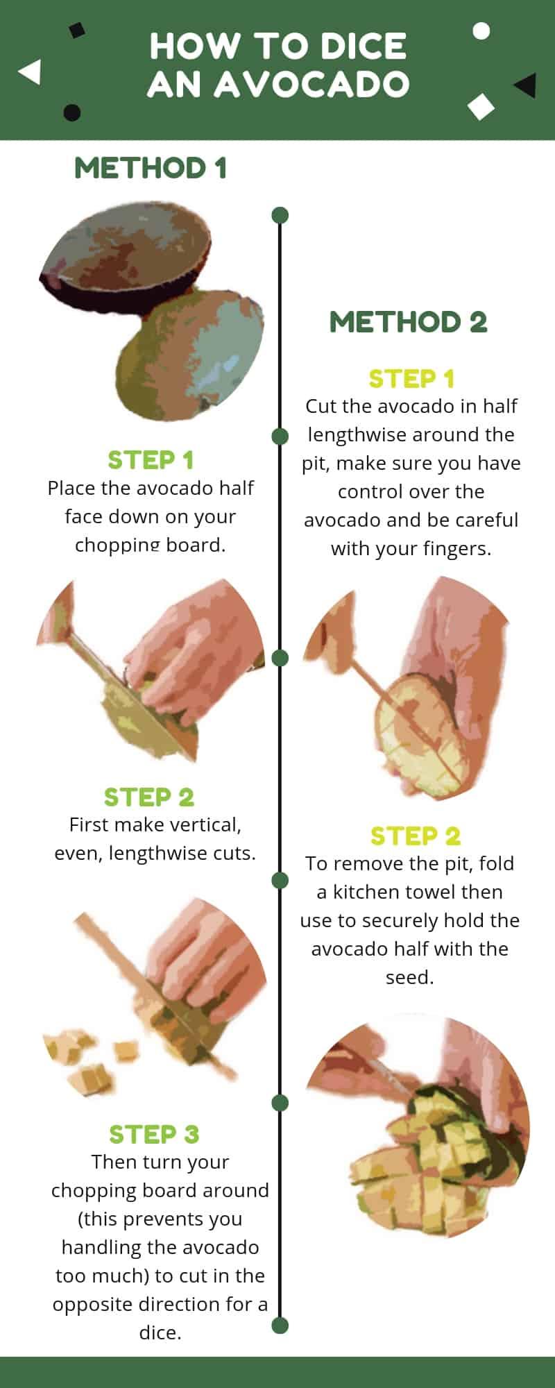 HOW TO DICE AN AVOCADO-2