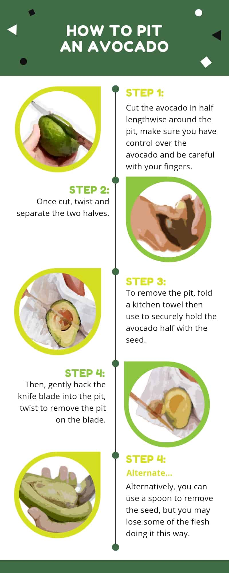 how to pit an avocado...